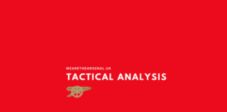 Arsenal Tactical Analysis vs PSG & Atletico Madrid