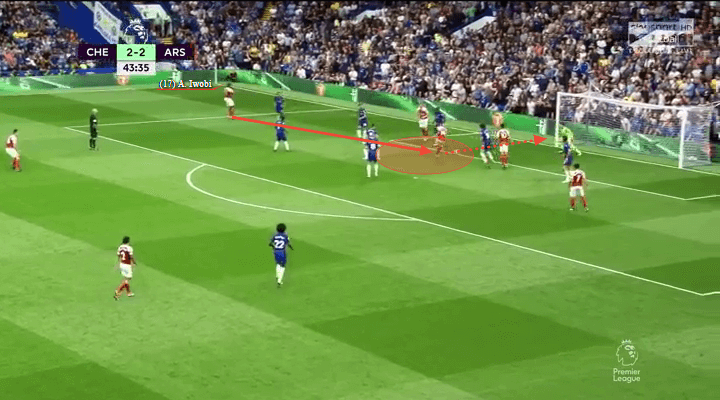 Arsenal 3-2 Chelsea Tactical Analysis