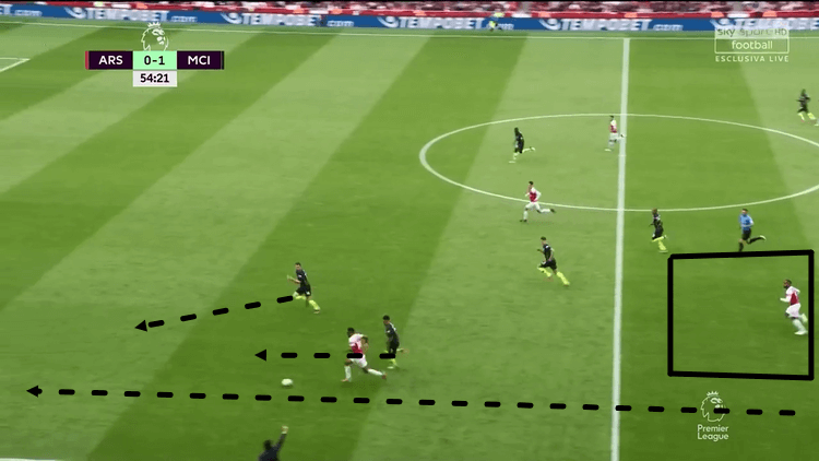 Unai Emery Arsenal Manchester City Tactical Analysis
