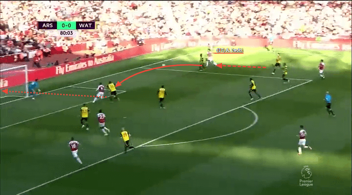 Alex Iwobi Unai Emery Arsenal Tactical Analysis