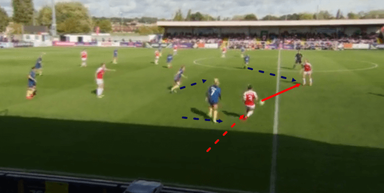 Arsenal Women vs West Ham Women Tactical Analysis