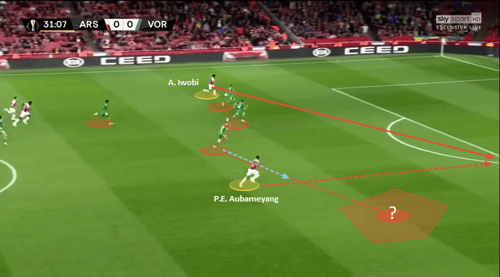 Arsenal Everton Tactical Analysis Statistics