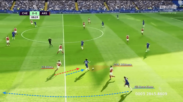 50a497e8e52 Tactical Analysis  Why Arsenal haven t kept a Premier League clean sheet