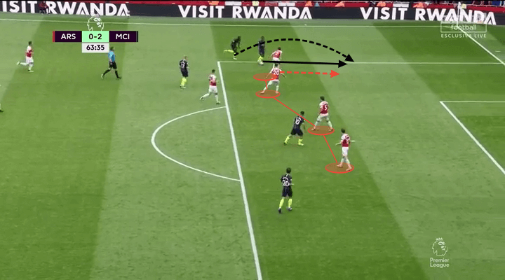 Arsenal Clean Sheets Premier League Tactical Analysis