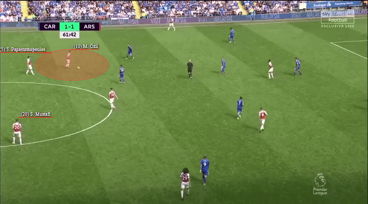Cardiff City 2-3 Arsenal Alexandre Lacazette Tactical Analysis
