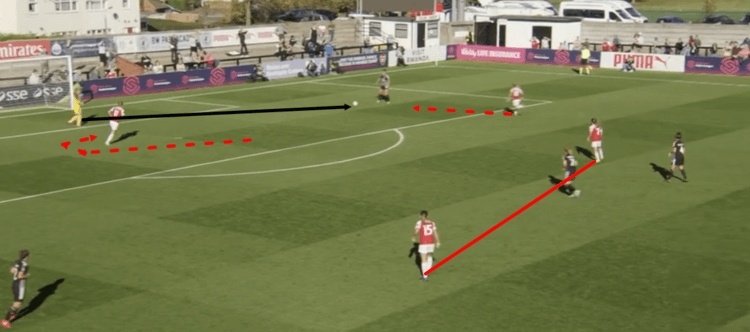 Arsenal Women Reading Women FAWSL Tactical Analysis