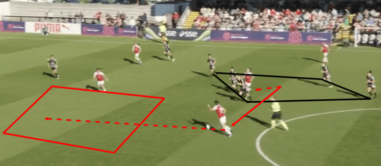 Arsenal Women Reading Women Lia Walti FAWSL Tactical Analysis