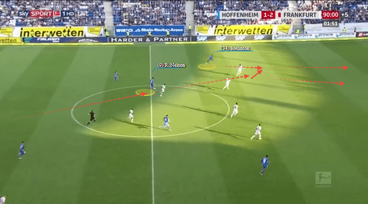 Reiss Nelson Arsenal Hoffenheim Tactical analysis Statistics