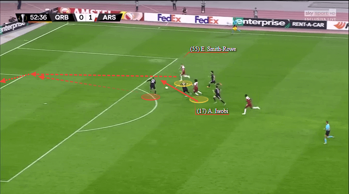 Arsenal England Tactical Analysis Analysis Statistics