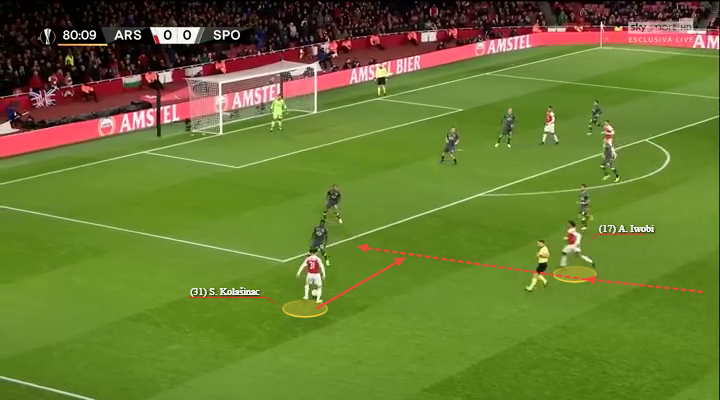 Arsenal Sporting Lisbon Europa League Tactical Analysis Statistics