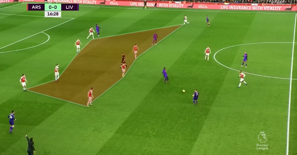 Arsenal Vs Liverpool Tactical Analysis