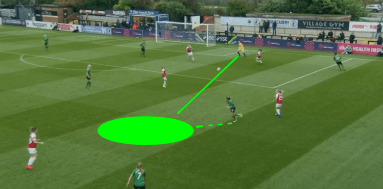 Arsenal Women 4-1 Brighton & Hove Albion Women Dominique Bloodworth FAWSL Tactical Analysis