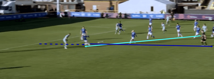 Everton Women 0-4 Arsenal Women Beth Mead Danielle van de Donk FAWSL Tactical Analysis