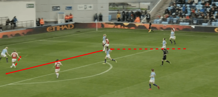 Manchester City Women 2-0 Arsenal Women FAWSL Tactical Analysis