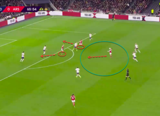 FAWSL 2019/20: Tottenham Hotspur Women vs Arsenal Women – tactical analysis